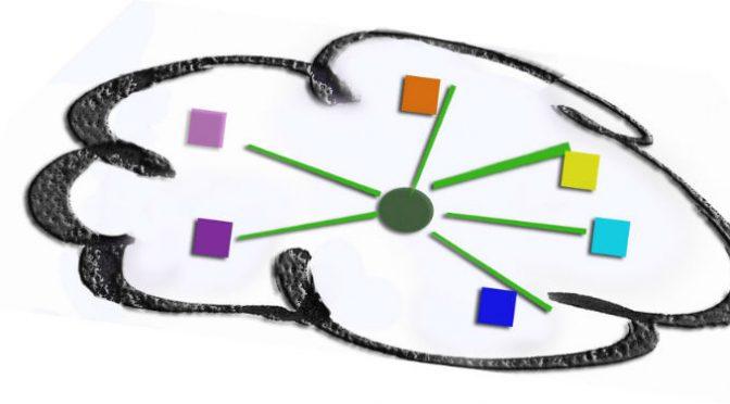 איור של ענן מיפוי חשיבה